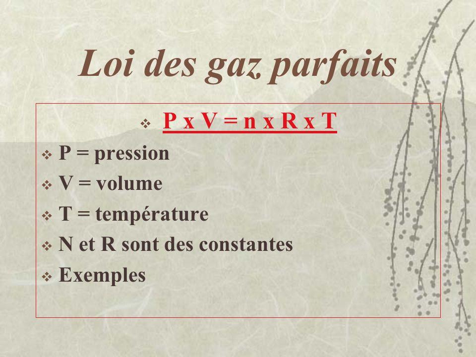 Question 3.2 CO 2 : –Masse molaire de 44g par mole –Chaque mole occupe un volume de 24,45 litres –Sa concentration est de 9 000 mg/m 3 –Calculer: Sa c