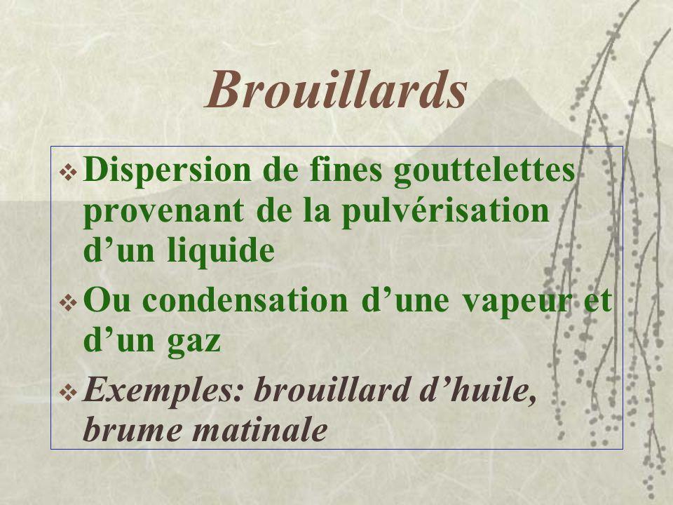 Brouillards Dispersion de fines gouttelettes provenant de la pulvérisation dun liquide Ou condensation dune vapeur et dun gaz Exemples: brouillard dhuile, brume matinale
