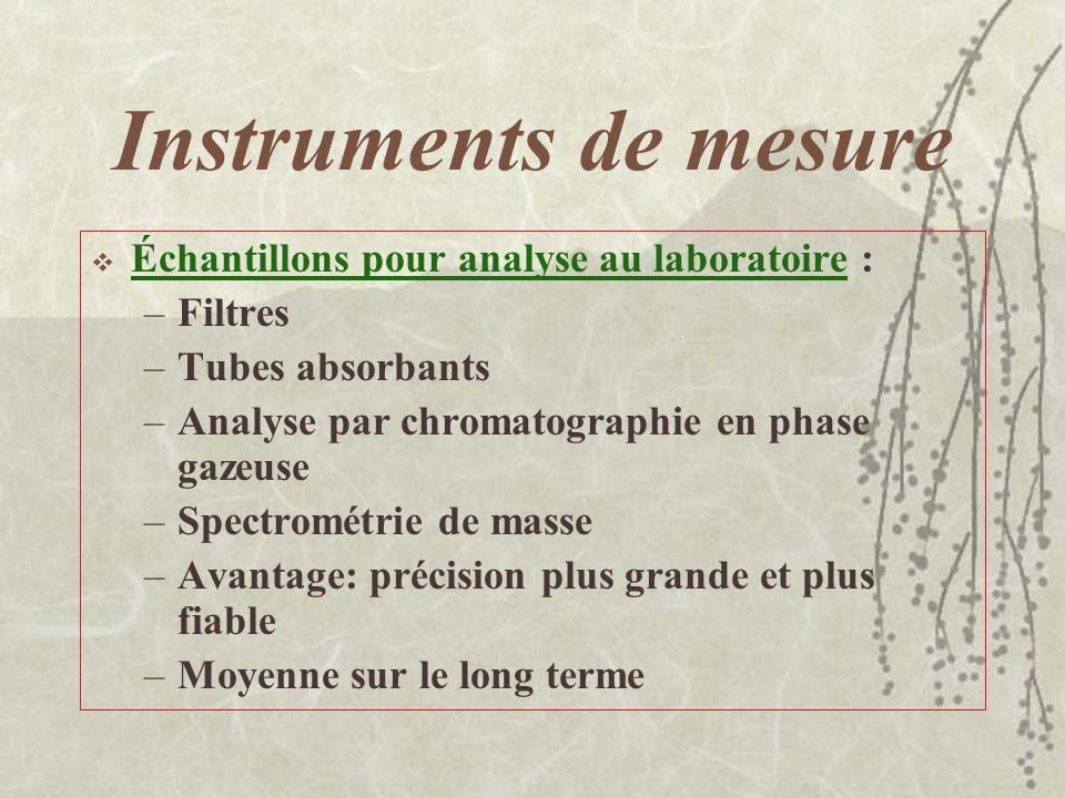 Instruments de mesure Instrument à lecture directe : –Applications pour les gaz toxiques –Hautement dangereux pour la vie et la santé des travailleurs