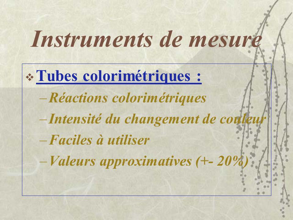 Instruments de mesure Échantillons pour analyse au laboratoire : –Filtres –Tubes absorbants –Analyse par chromatographie en phase gazeuse –Spectrométr