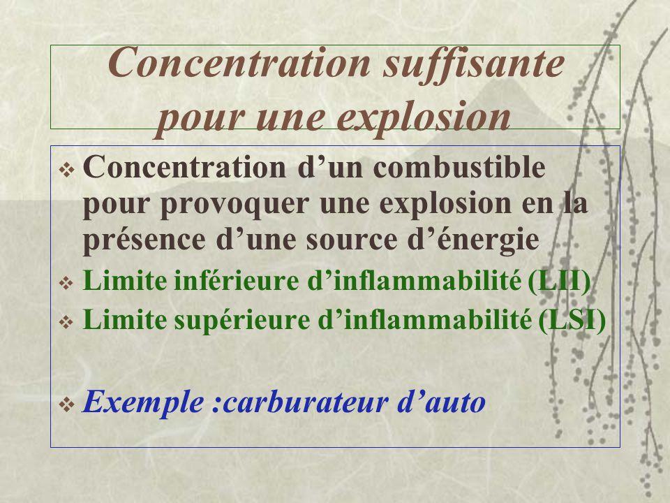 Concentration suffisante pour une explosion Concentration dun combustible pour provoquer une explosion en la présence dune source dénergie Limite inférieure dinflammabilité (LII) Limite supérieure dinflammabilité (LSI) Exemple :carburateur dauto