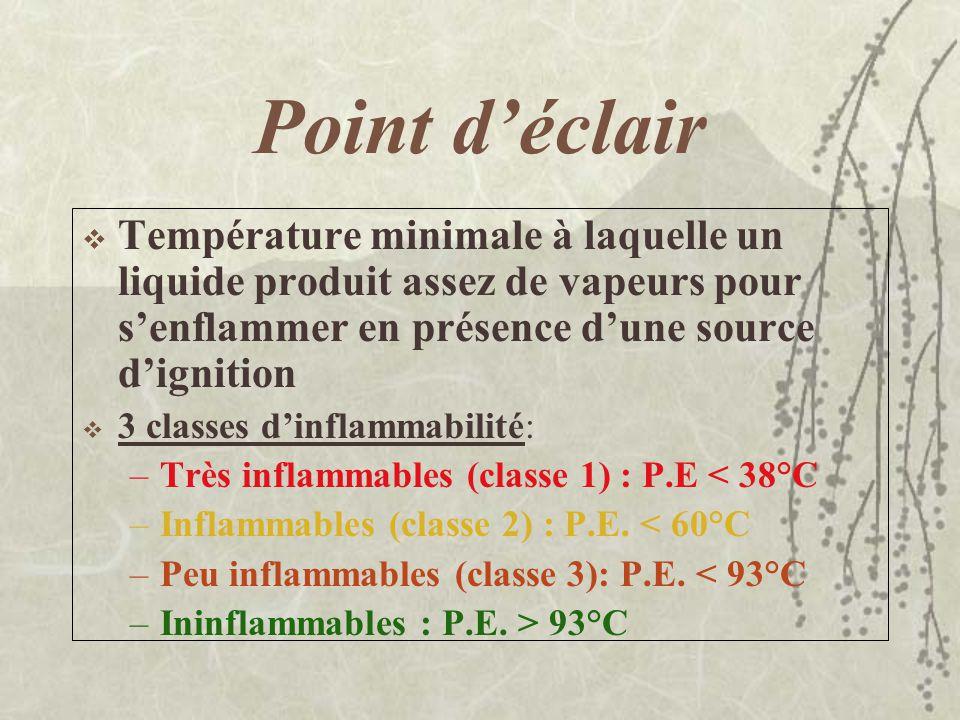 Loi des gaz parfaits P x V = n x R x T P = pression V = volume T = température N et R sont des constantes Exemples