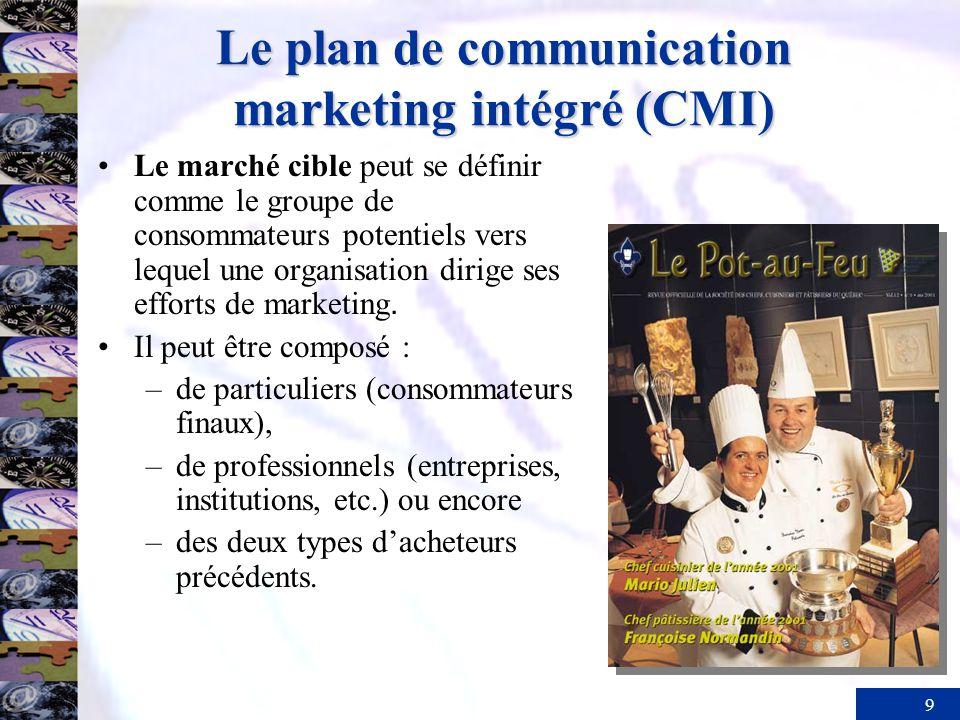 9 Le plan de communication marketing intégré (CMI) Le marché cible peut se définir comme le groupe de consommateurs potentiels vers lequel une organisation dirige ses efforts de marketing.