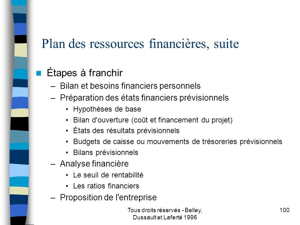 Tous droits réservés - Belley, Dussault et Laferté 1996 101 Bilan et besoins financiers personnels