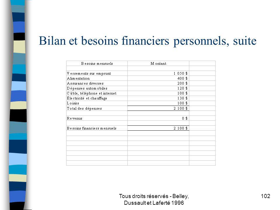 Tous droits réservés - Belley, Dussault et Laferté 1996 103 Hypothèses de base À partir des sommaires des coûts de chacune des sections du plan d affaires Ajouter d autres informations par la suite, par exemple : taux d intérêt sur emprunt et taux d amortissement des immobilisations
