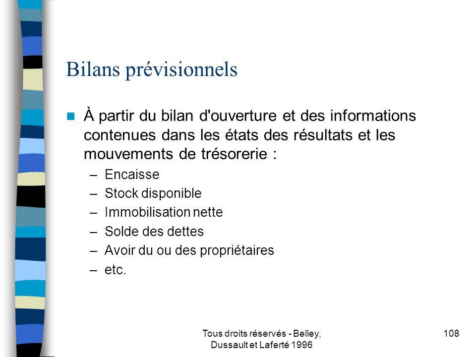Tous droits réservés - Belley, Dussault et Laferté 1996 109 Analyse financière - Le seuil de rentabilité À partir des renseignements colligés dans les prévisions financières, établir le seuil de rentabilité de l entreprise pour la période couverte par les plan d affaires
