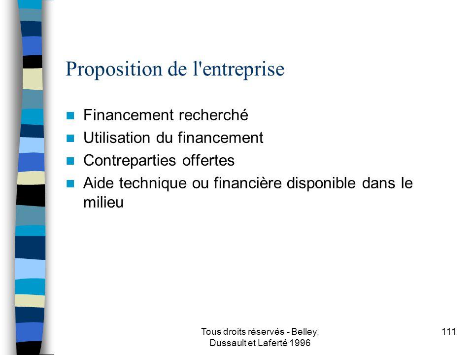 Tous droits réservés - Belley, Dussault et Laferté 1996 111 Proposition de l'entreprise Financement recherché Utilisation du financement Contreparties