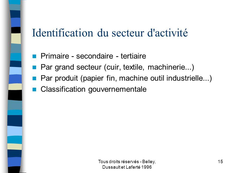 Tous droits réservés - Belley, Dussault et Laferté 1996 16 Historique Naissance du secteur Grandes étapes de développement : –technologique –marché