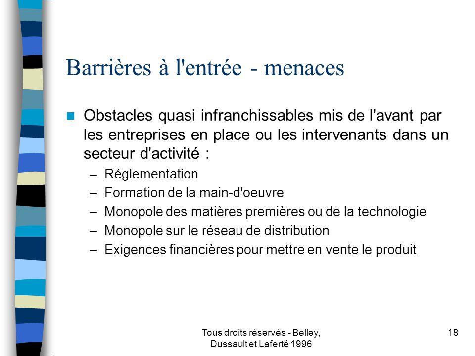 Tous droits réservés - Belley, Dussault et Laferté 1996 19 Occasions Facteurs dans l environnement qui peut favoriser le secteur d activité, son expansion ou l arrivée de nouvelles entreprises.