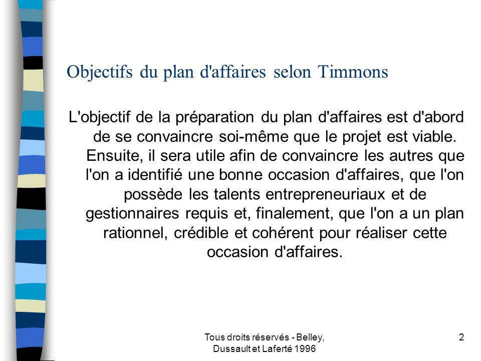 Tous droits réservés - Belley, Dussault et Laferté 1996 3 Pourquoi fait-on un plan d affaires.