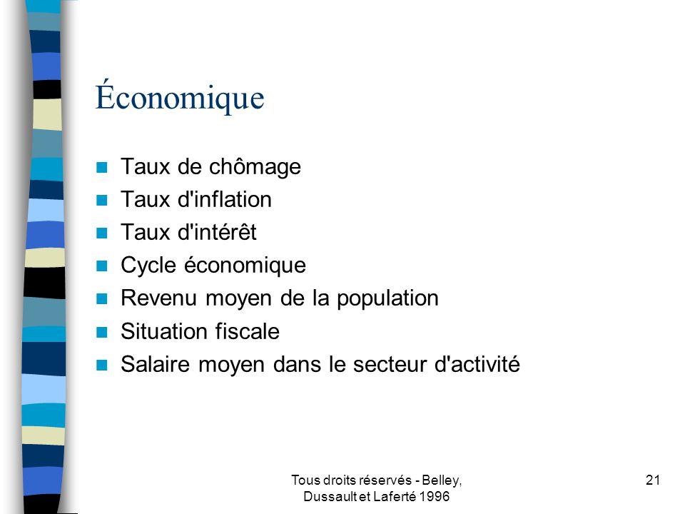 Tous droits réservés - Belley, Dussault et Laferté 1996 22 Social et culturel Démographie Mode de vie Tendances dans la consommation etc.