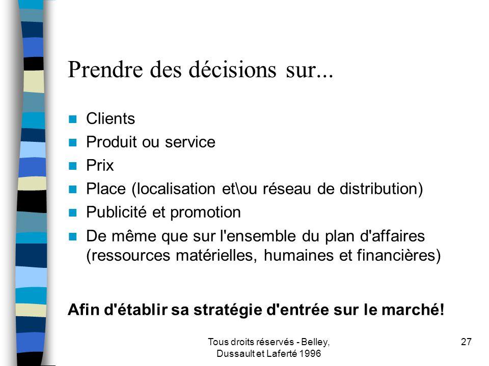 Tous droits réservés - Belley, Dussault et Laferté 1996 28 Stratégie marketing Que le client retrouve le bon produit, au bon endroit, au bon prix et au bon moment!