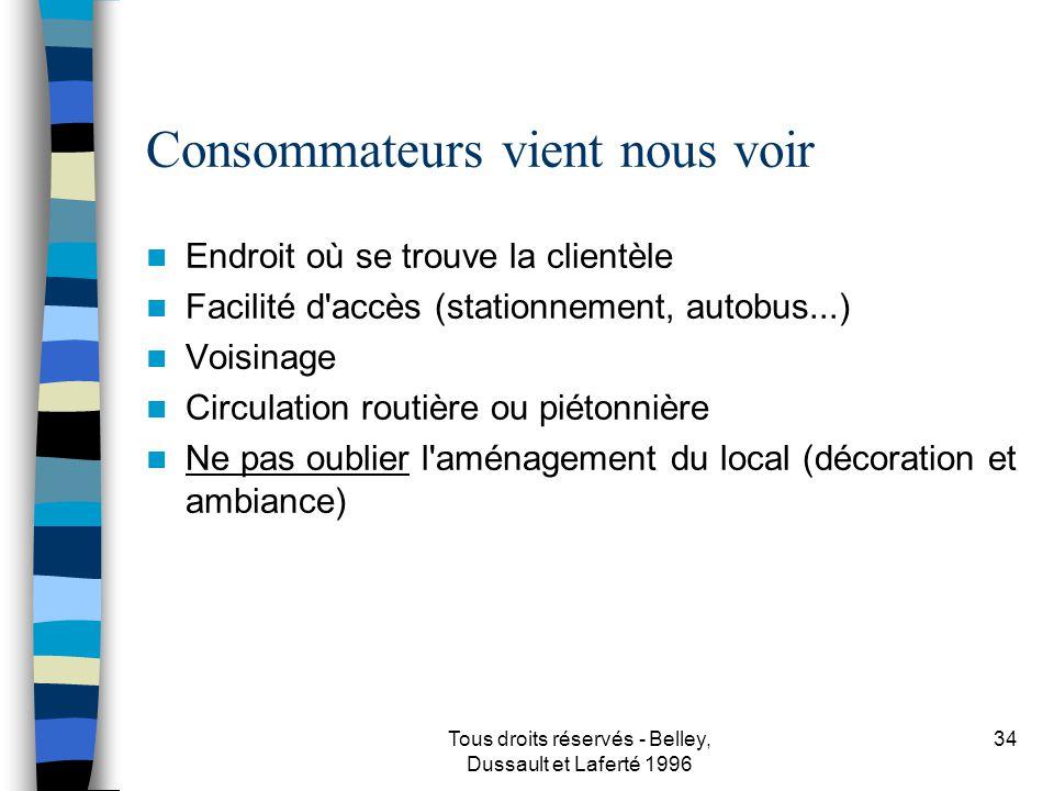 Tous droits réservés - Belley, Dussault et Laferté 1996 35 Nous allons voir le consommateur Central (facilité nos déplacements) Peut-être à domicile dans le cas de plusieurs services Endroit peu ou pas important