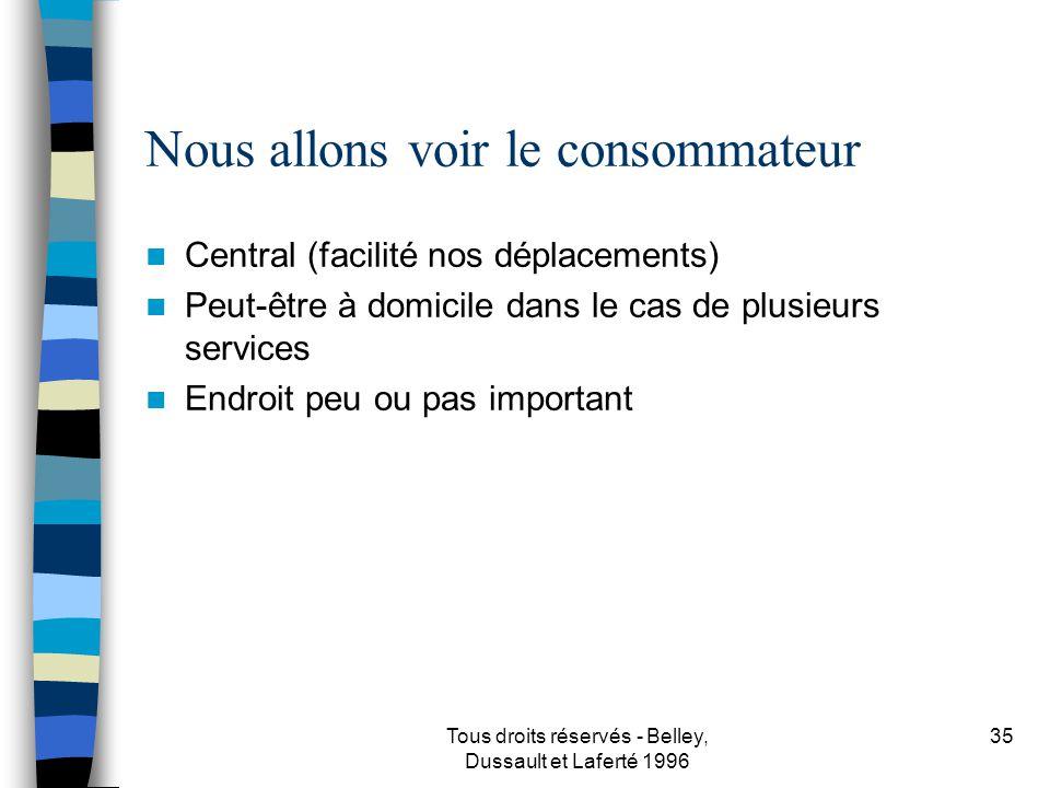 Tous droits réservés - Belley, Dussault et Laferté 1996 36 Manufacturières Endroit où le consommateur veut avoir le produit Moyens de transports et réseau de distribution –Grossiste –Distributeur –Détaillant –Nos propres succursales –Vendeurs –Agents manufacturiers