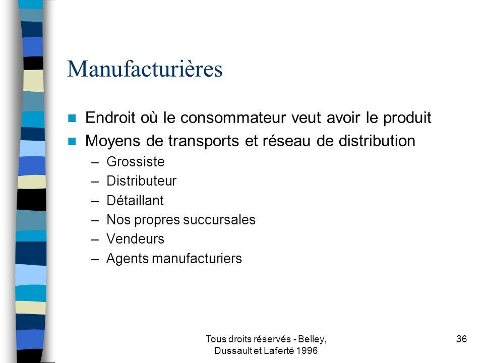 Tous droits réservés - Belley, Dussault et Laferté 1996 37 Manufacturières...