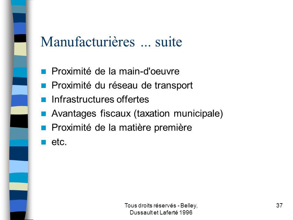 Tous droits réservés - Belley, Dussault et Laferté 1996 38 Critères de choix (réseau) Spécialisation Réputation Marge de profit demandée Expérience Conditions de paiement Délais de livraison etc.