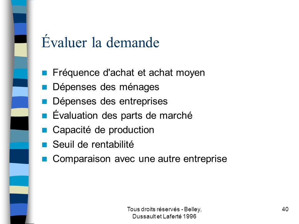 Tous droits réservés - Belley, Dussault et Laferté 1996 41 Autres éléments du plan d affaires Ressources humaines Ressources matérielles Plan de développement Échéancier de réalisation Plan de gestion des risques Ressources financières