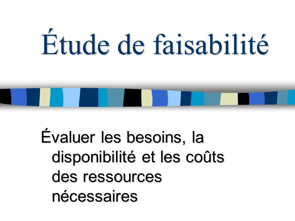 Tous droits réservés - Belley, Dussault et Laferté 1996 44 Objectifs Vérifier si le projet est réalisable Évaluer les besoins en ressources humaines, matérielles et financières Évaluer la disponibilité et le coût de ces ressources