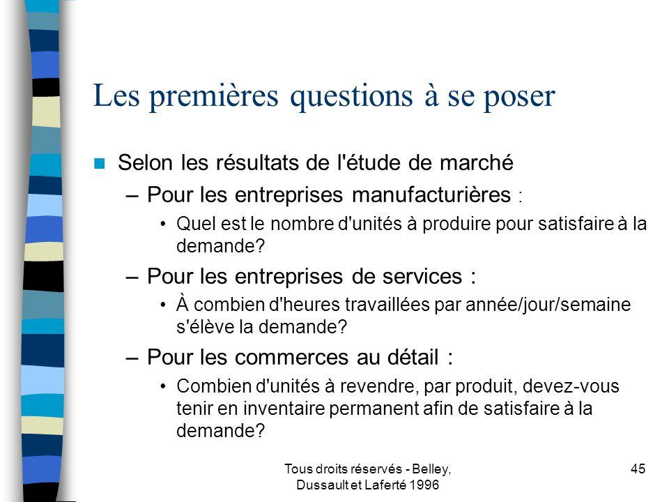 Tous droits réservés - Belley, Dussault et Laferté 1996 46 Les étapes de l étude de faisabilité Prototype Coût par unité produite Propriété intellectuelle Ressources matérielles Ressources humaines Ressources financières