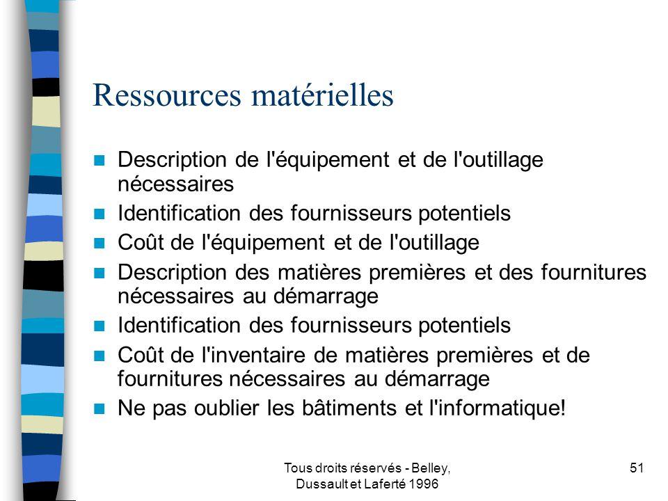 Tous droits réservés - Belley, Dussault et Laferté 1996 52 Ressources humaines Nombre et compétences requises Disponibilité des ressources humaines Coût des ressources humaines Formation nécessaire, source et coût de cette formation