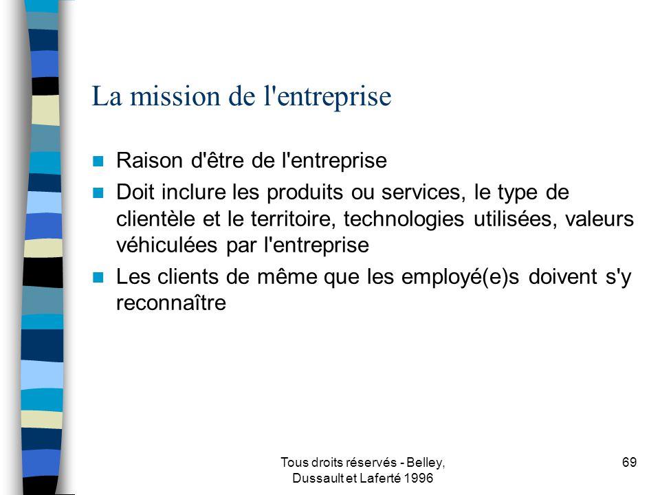 Tous droits réservés - Belley, Dussault et Laferté 1996 70 Mission...