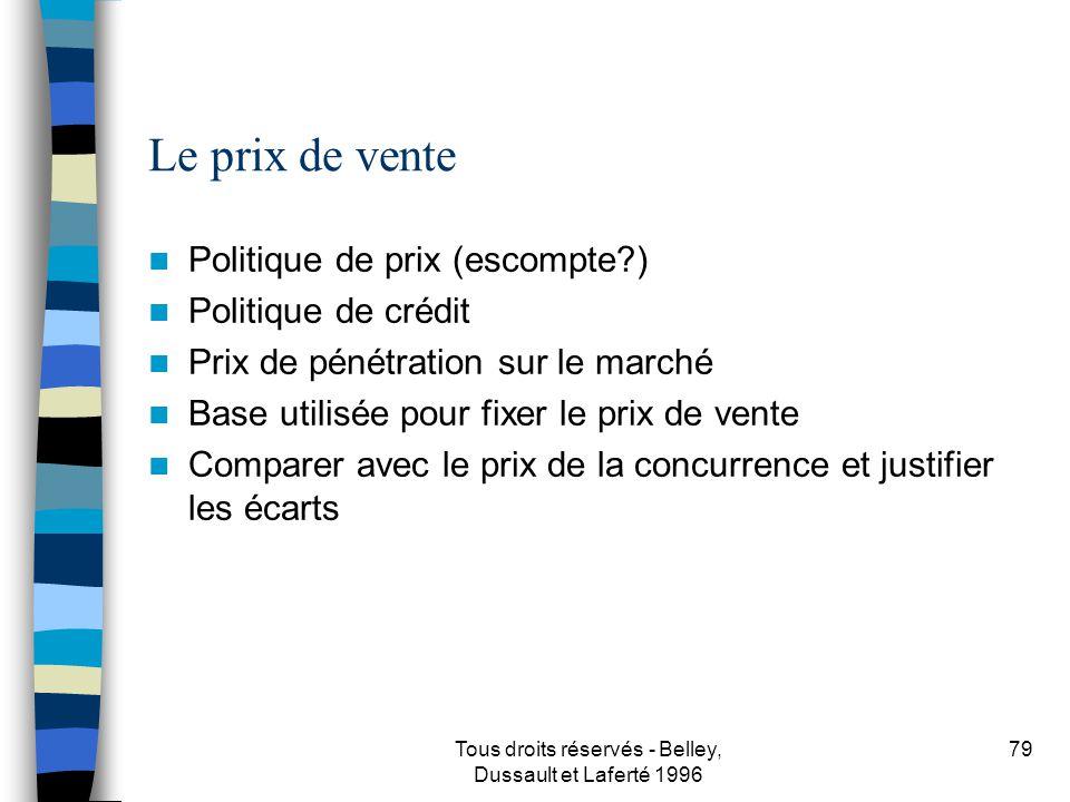 Tous droits réservés - Belley, Dussault et Laferté 1996 80 Publicité et promotion Objectifs publicitaires Contenu de la communication Médias utilisés Publicité gratuite.