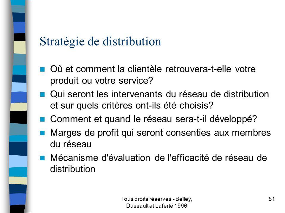 Tous droits réservés - Belley, Dussault et Laferté 1996 82 Politique de service après-vente et de garantie Décrire la politique de service après-vente et de garantie Comparer avec celle de la concurrence