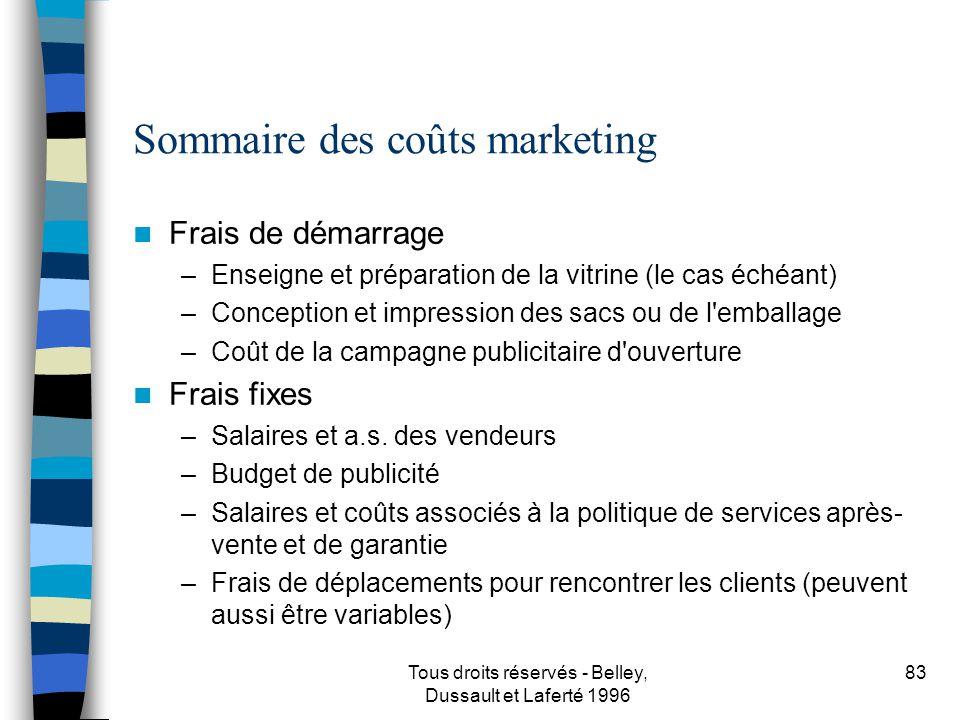Tous droits réservés - Belley, Dussault et Laferté 1996 84 Sommaire des coûts marketing...