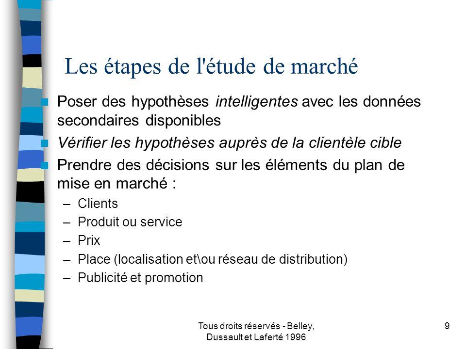 Tous droits réservés - Belley, Dussault et Laferté 1996 10 Définition de marché Un marché, c est un ensemble de consommateurs et de consommatrices qui partagent des caractéristiques communes comme l âge, le revenu et le statut civil, et qui se retrouvent sur un territoire géographique donné.