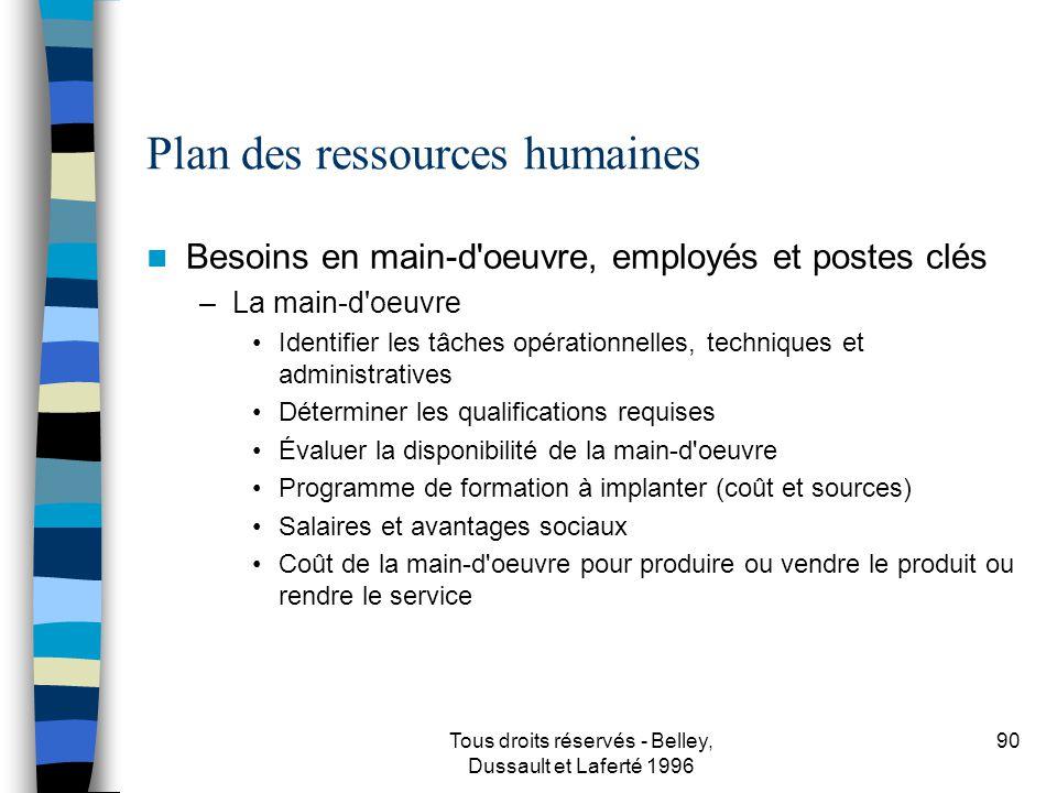 Tous droits réservés - Belley, Dussault et Laferté 1996 91 Plan des ressources humaines...