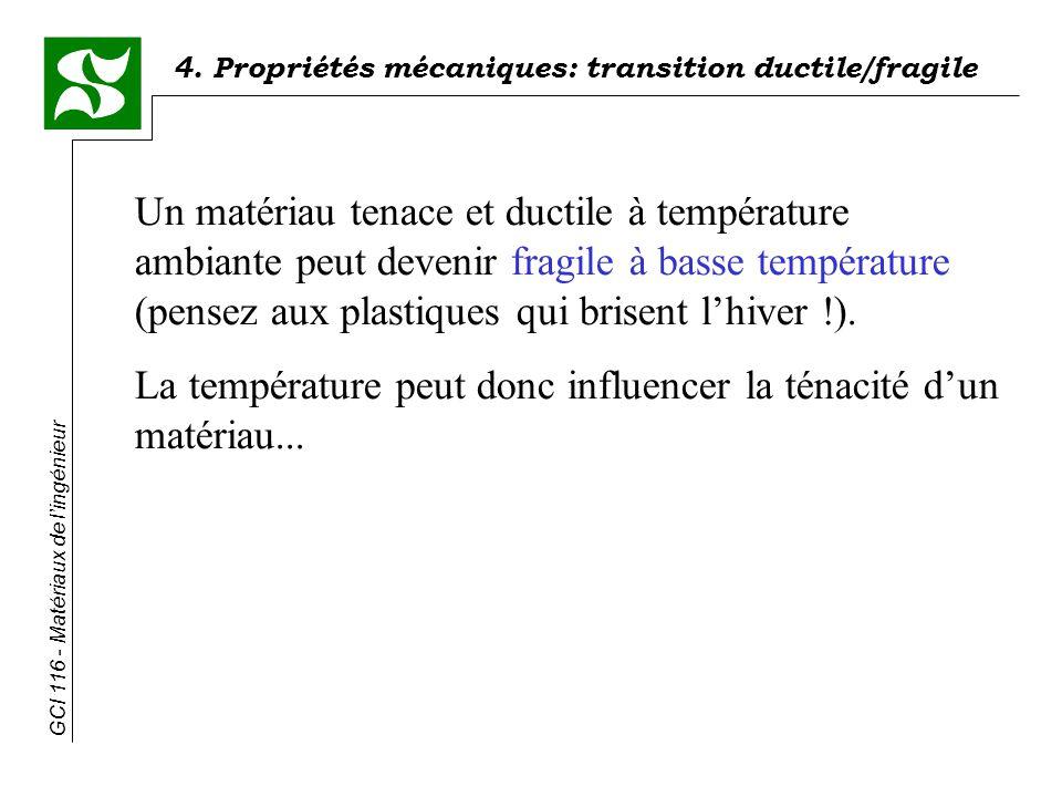 4. Propriétés mécaniques: transition ductile/fragile GCI 116 - Matériaux de lingénieur Un matériau tenace et ductile à température ambiante peut deven