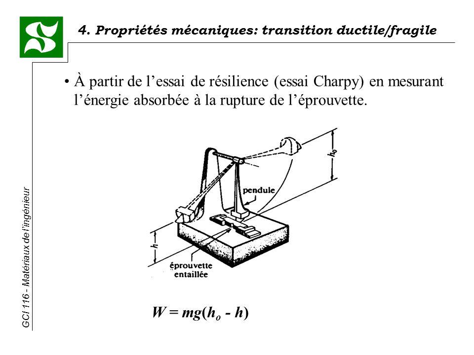 4. Propriétés mécaniques: transition ductile/fragile GCI 116 - Matériaux de lingénieur À partir de lessai de résilience (essai Charpy) en mesurant lén
