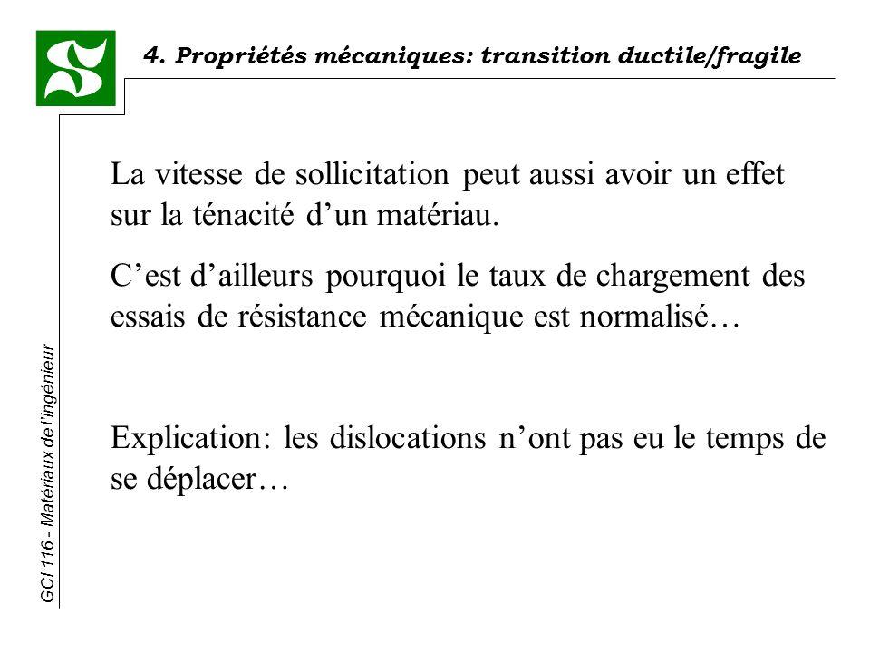 4. Propriétés mécaniques: transition ductile/fragile GCI 116 - Matériaux de lingénieur La vitesse de sollicitation peut aussi avoir un effet sur la té