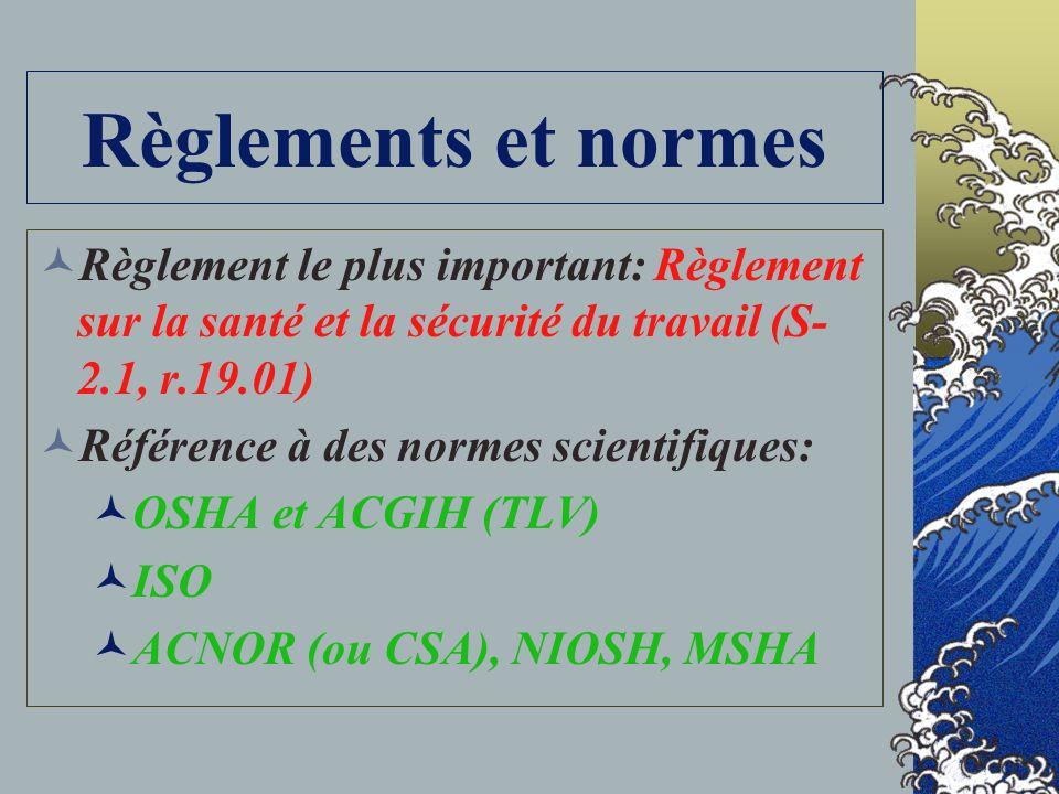 Au Québec CSST (réglementation, prévention et inspection) IRSST (recherche des solutions) AQHSST (association professionnelle )