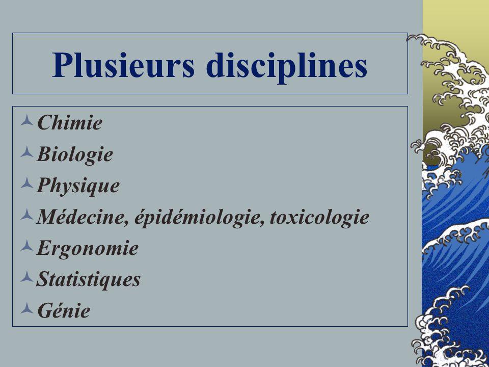Science multidisciplinaire Identification : chimistes, physiciens, médecins, ergonomes, toxicologues, épidémiologistes, etc…. Évaluation : techniciens