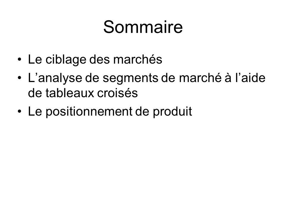 Sommaire Le ciblage des marchés Lanalyse de segments de marché à laide de tableaux croisés Le positionnement de produit