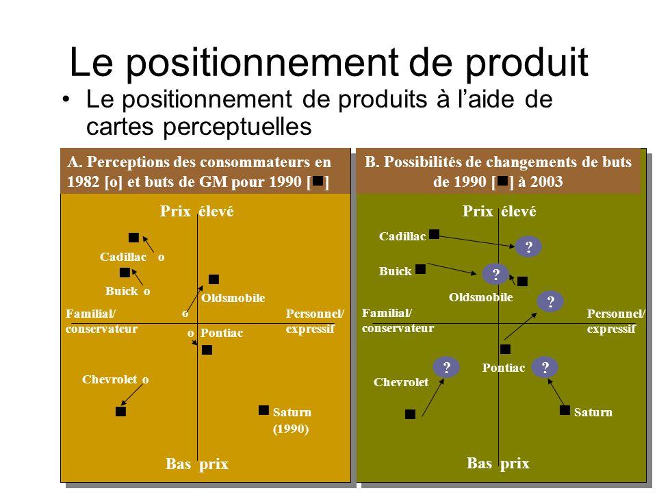 Le positionnement de produit Le positionnement de produits à laide de cartes perceptuelles A. Perceptions des consommateurs en 1982 [o] et buts de GM