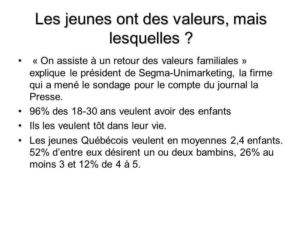 4 Les jeunes ont des valeurs, mais lesquelles ? « On assiste à un retour des valeurs familiales » explique le président de Segma-Unimarketing, la firm