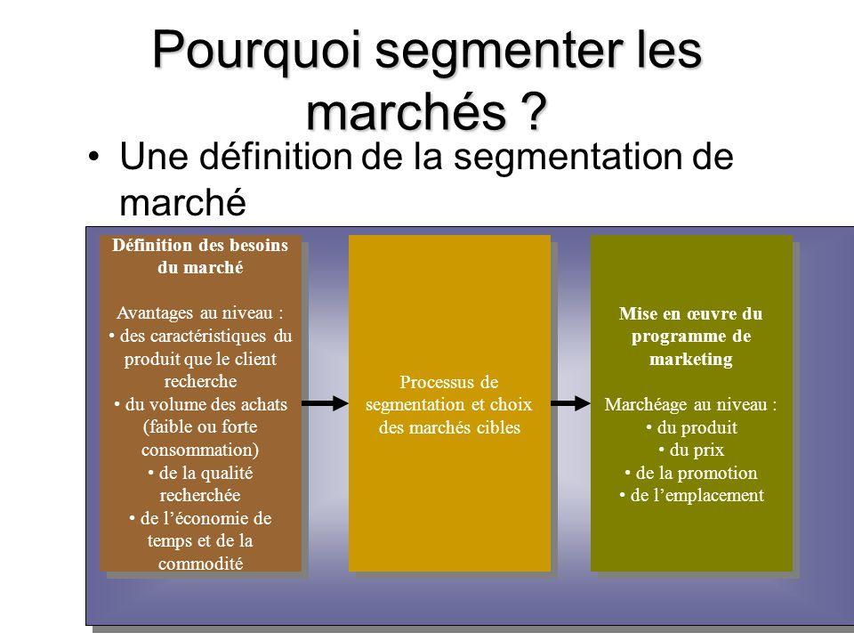 6 Pourquoi segmenter les marchés ? Une définition de la segmentation de marché Définition des besoins du marché Avantages au niveau : des caractéristi