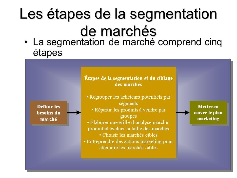 9 Les étapes de la segmentation de marchés La segmentation de marché comprend cinq étapes Définir les besoins du marché Mettre en œuvre le plan market