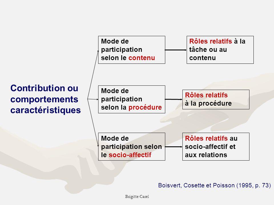 Brigitte Carel RÔLES IMPORTANTS