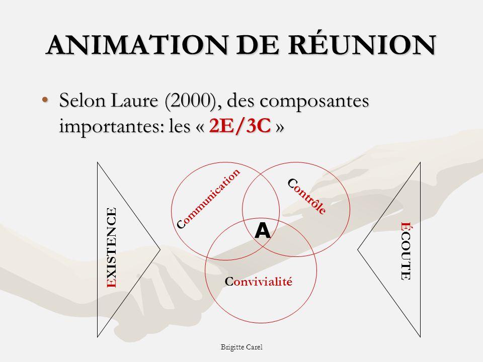 Brigitte Carel ANIMATION DE RÉUNION Selon Laure (2000), des composantes importantes: les « 2E/3C»Selon Laure (2000), des composantes importantes: les « 2E/3C » EXISTENCE ÉCOUTE Communication Contrôle Convivialité A
