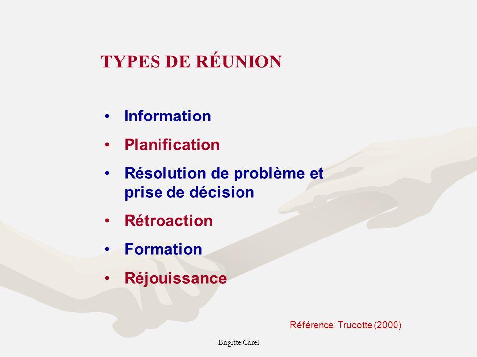 Brigitte Carel Information Planification Résolution de problème et prise de décision Rétroaction Formation Réjouissance TYPES DE RÉUNION Référence: Trucotte (2000)