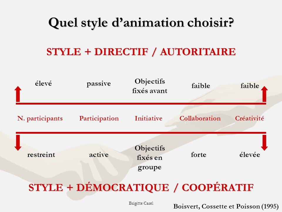 Brigitte Carel Quel style danimation choisir.N.