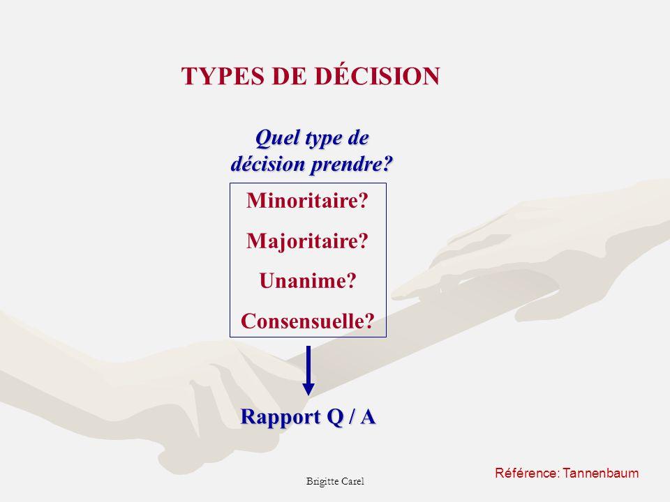 Brigitte Carel TYPES DE DÉCISION Minoritaire.Majoritaire.