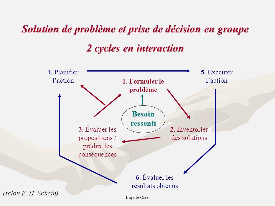 Brigitte Carel 1.Formuler le problème 3. Évaluer les propositions / prédire les conséquences 2.