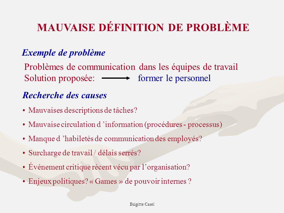 Brigitte Carel MAUVAISE DÉFINITION DE PROBLÈME Exemple de problème Problèmes de communication dans les équipes de travail Solution proposée:former le personnel Recherche des causes Mauvaises descriptions de tâches.