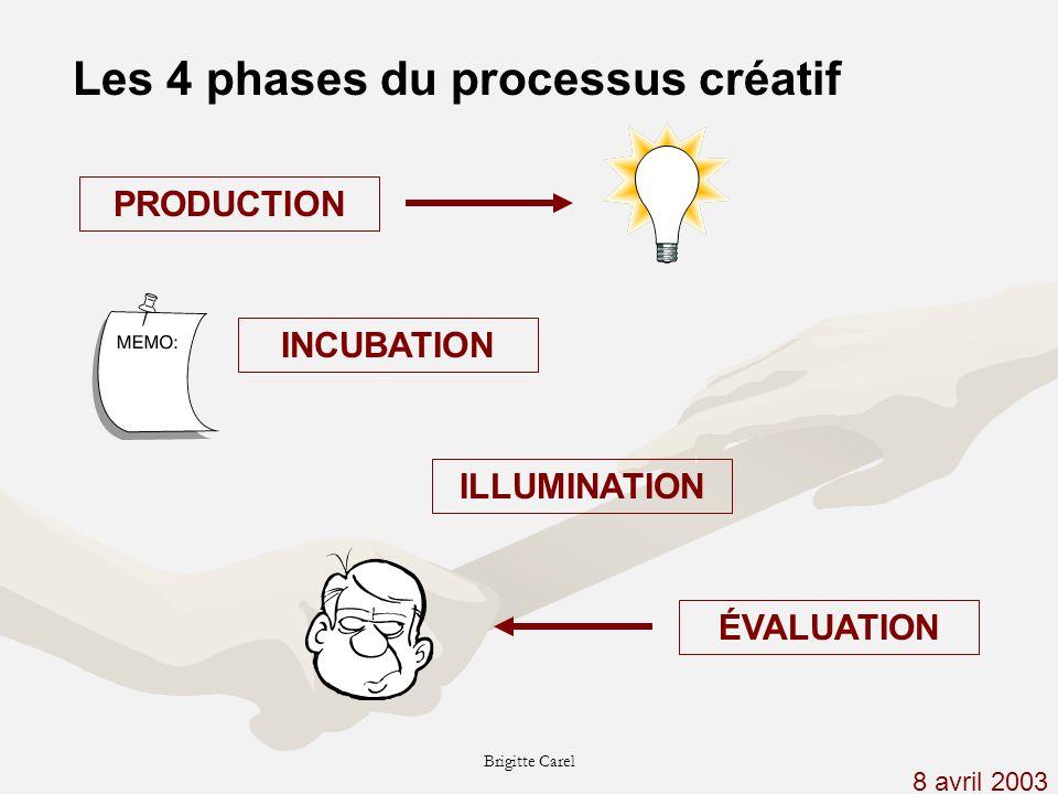 Brigitte Carel 8 avril 2003 PRODUCTION INCUBATION ILLUMINATION ÉVALUATION Les 4 phases du processus créatif