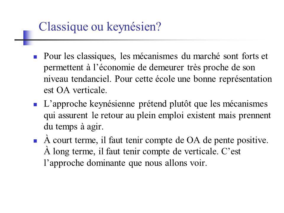 Classique ou keynésien? Pour les classiques, les mécanismes du marché sont forts et permettent à léconomie de demeurer très proche de son niveau tenda