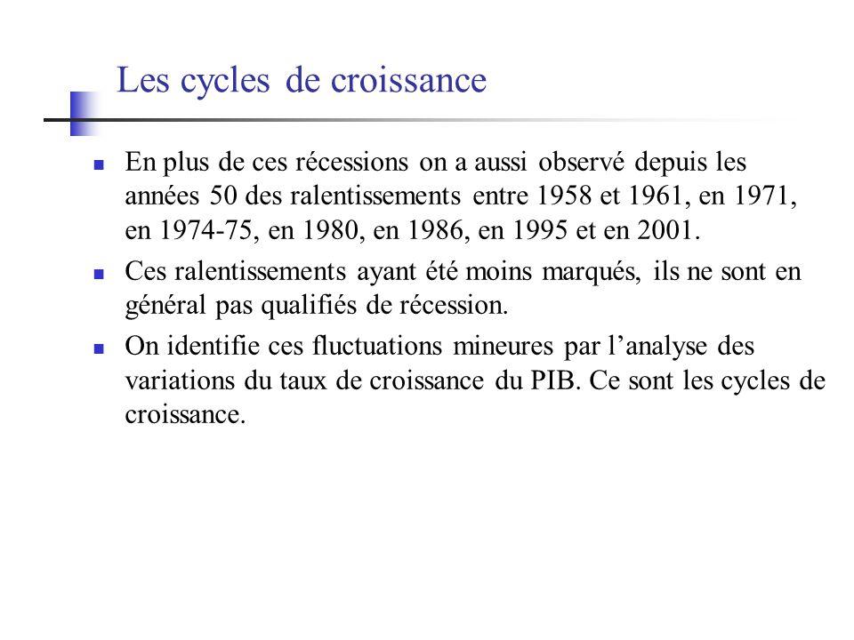 Les cycles de croissance En plus de ces récessions on a aussi observé depuis les années 50 des ralentissements entre 1958 et 1961, en 1971, en 1974-75